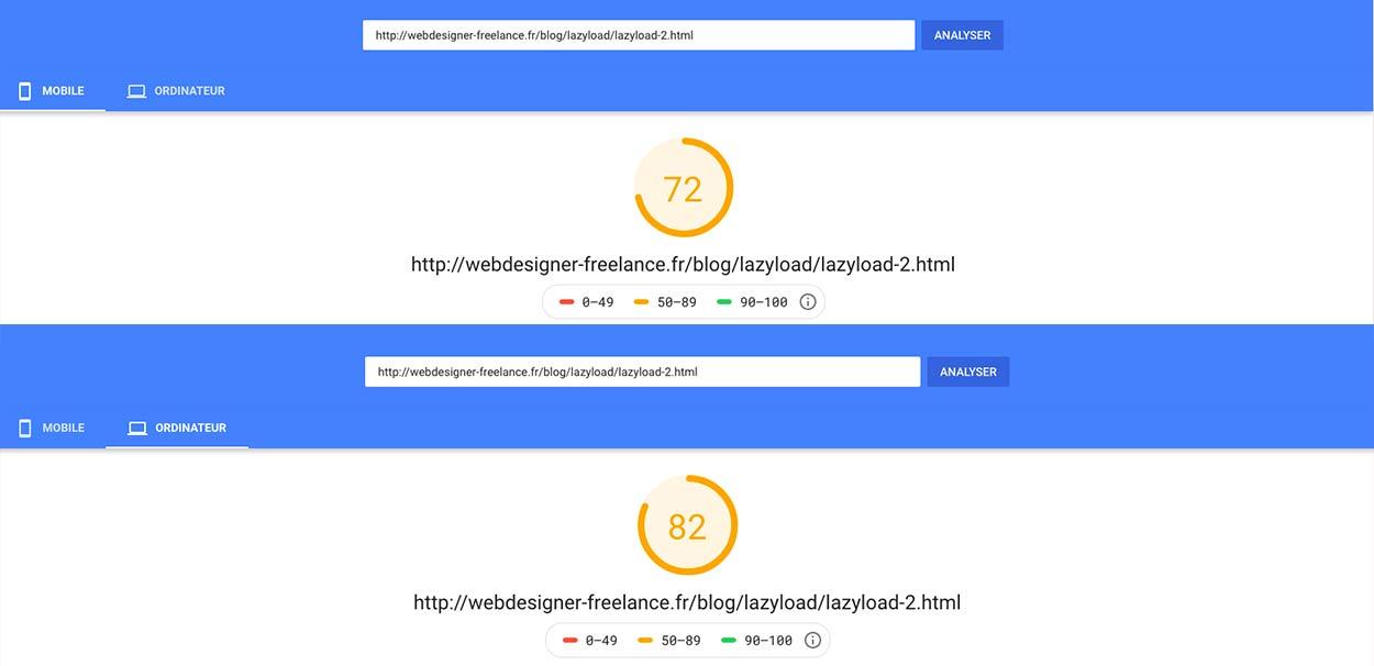 Loading lazy attibutes pour optimiser votre page web